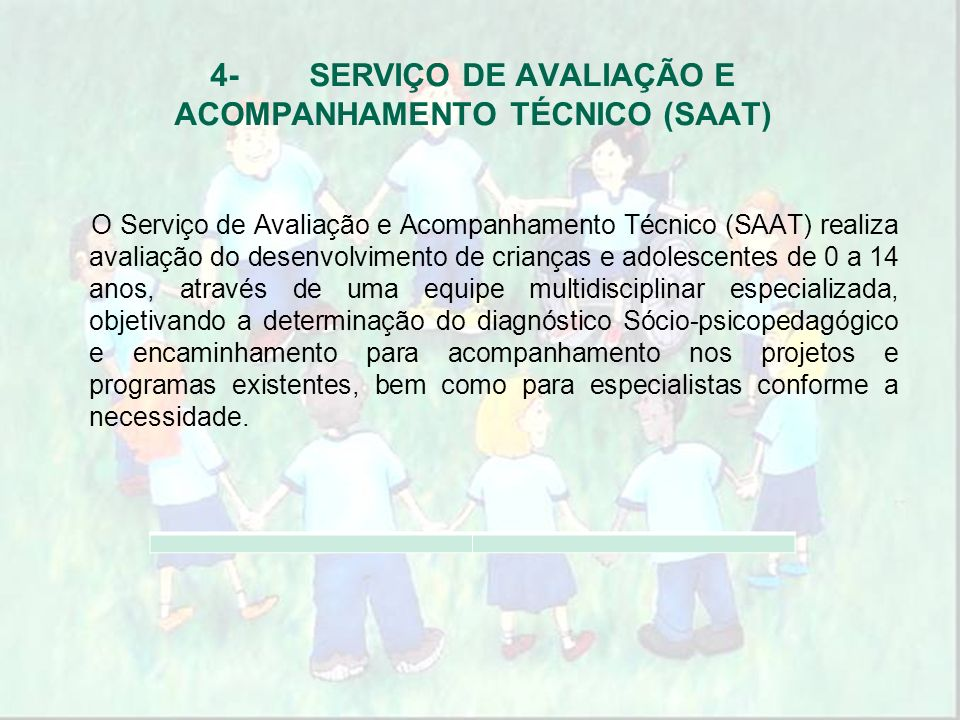 4- SERVIÇO DE AVALIAÇÃO E ACOMPANHAMENTO TÉCNICO (SAAT)