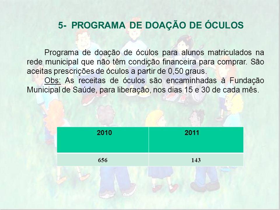 5- PROGRAMA DE DOAÇÃO DE ÓCULOS