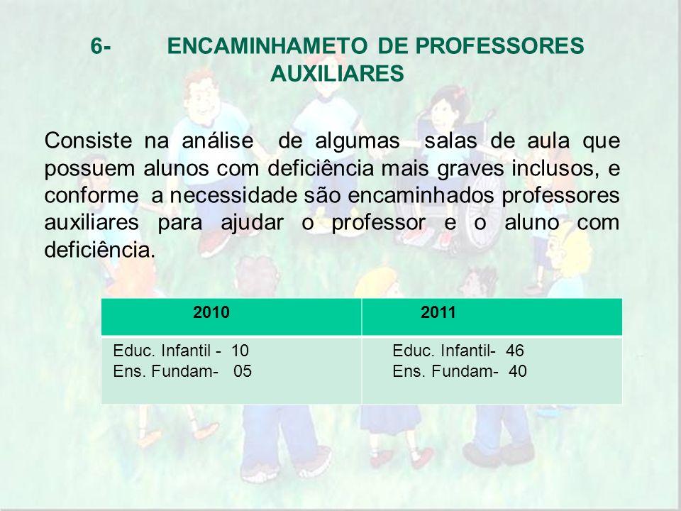 6- ENCAMINHAMETO DE PROFESSORES AUXILIARES