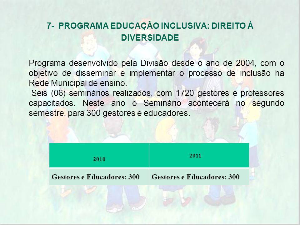 7- PROGRAMA EDUCAÇÃO INCLUSIVA: DIREITO À DIVERSIDADE