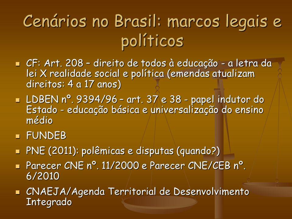 Cenários no Brasil: marcos legais e políticos
