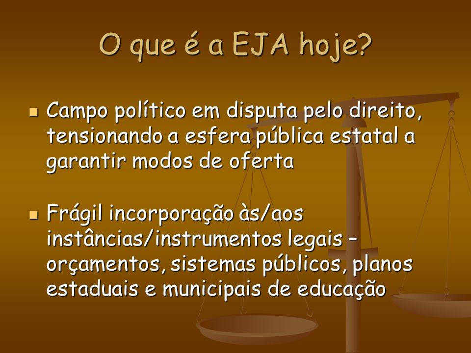 O que é a EJA hoje Campo político em disputa pelo direito, tensionando a esfera pública estatal a garantir modos de oferta.