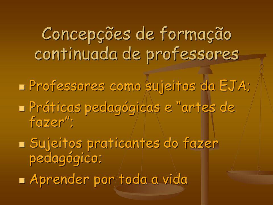 Concepções de formação continuada de professores