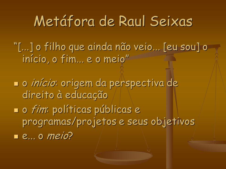 Metáfora de Raul Seixas