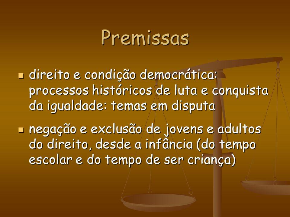 Premissas direito e condição democrática: processos históricos de luta e conquista da igualdade: temas em disputa.