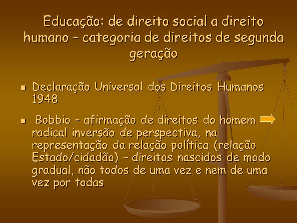 Educação: de direito social a direito humano – categoria de direitos de segunda geração