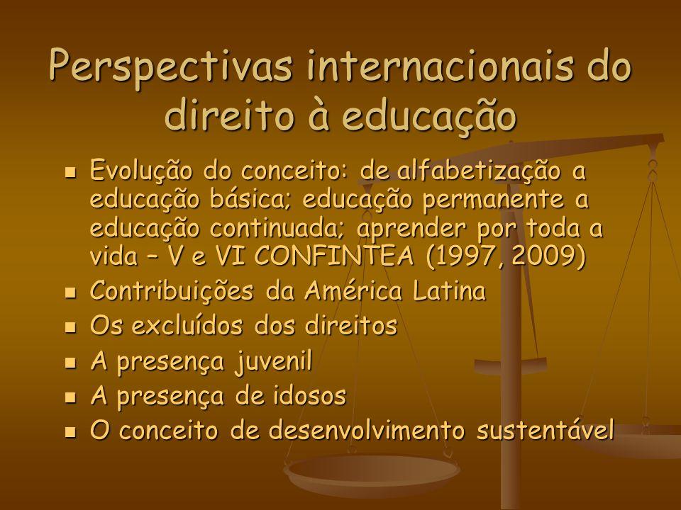 Perspectivas internacionais do direito à educação
