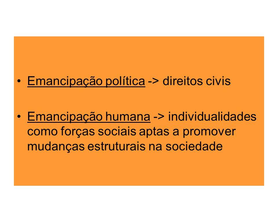 Emancipação política -> direitos civis