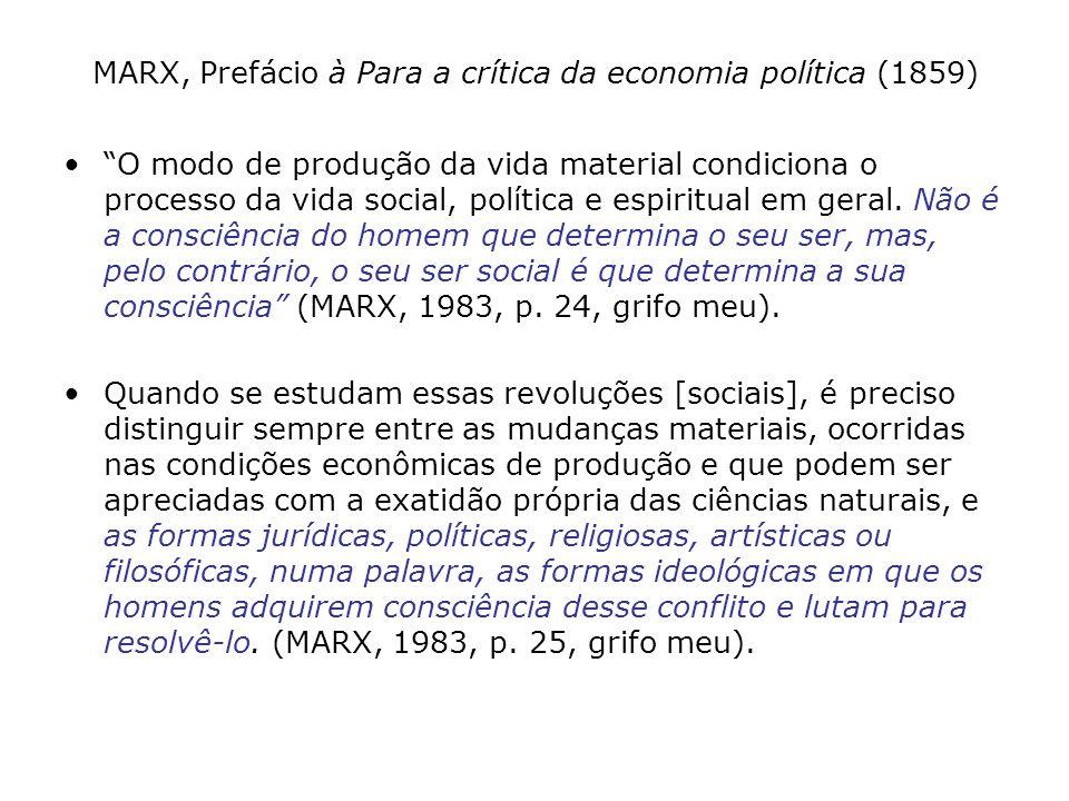 MARX, Prefácio à Para a crítica da economia política (1859)