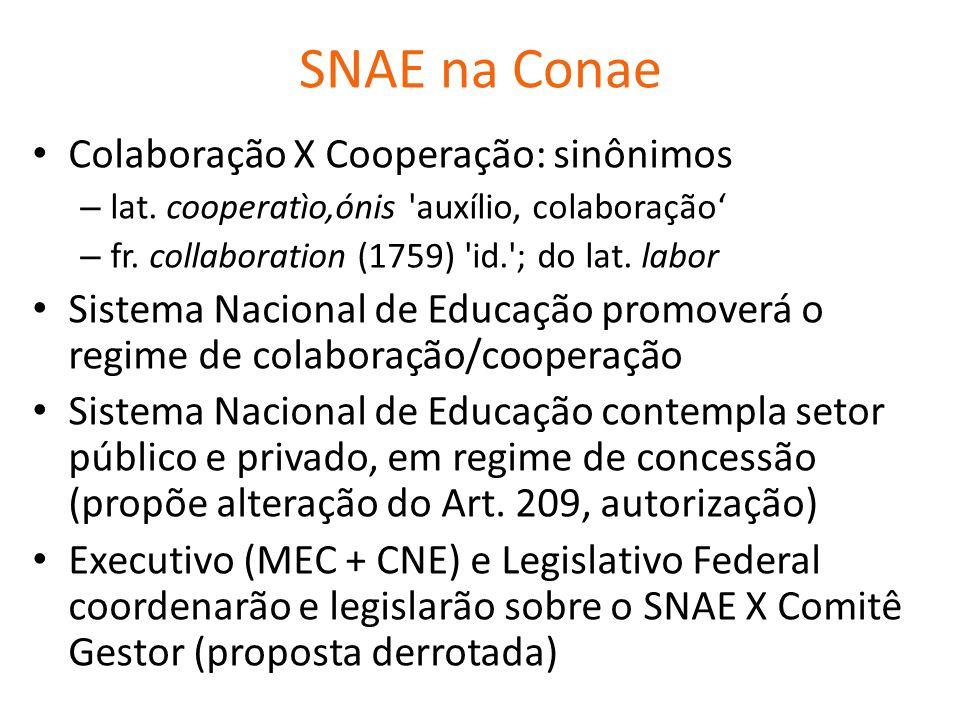 SNAE na Conae Colaboração X Cooperação: sinônimos