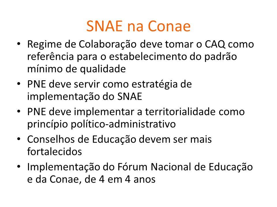 SNAE na Conae Regime de Colaboração deve tomar o CAQ como referência para o estabelecimento do padrão mínimo de qualidade.