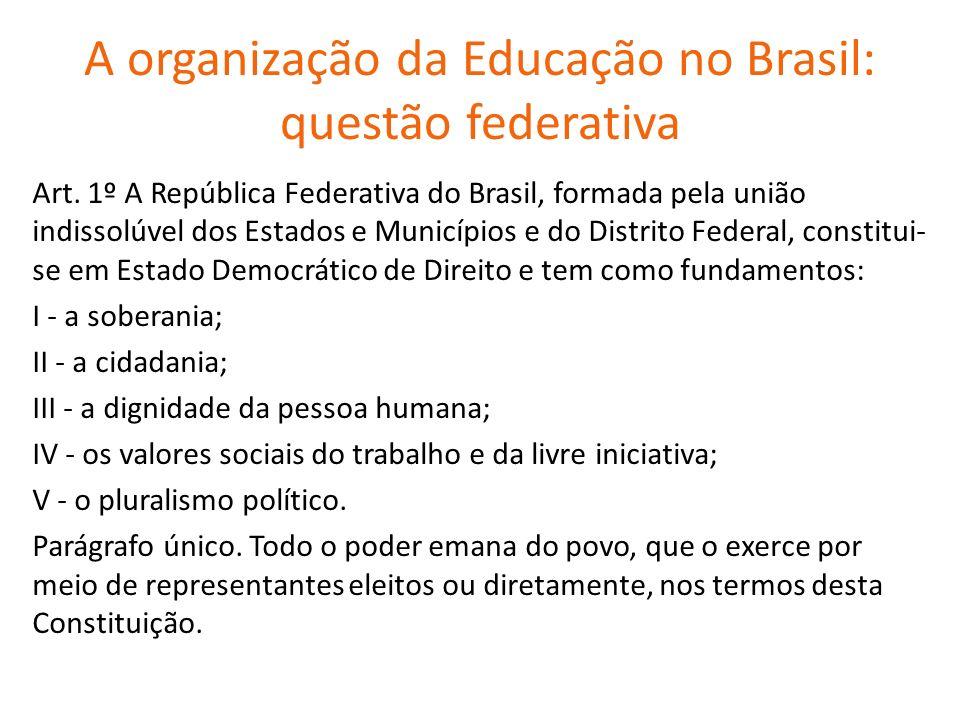 A organização da Educação no Brasil: questão federativa