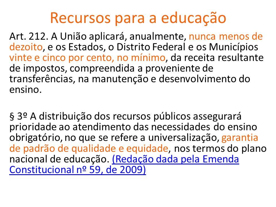 Recursos para a educação