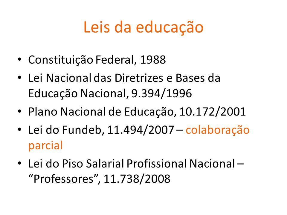 Leis da educação Constituição Federal, 1988