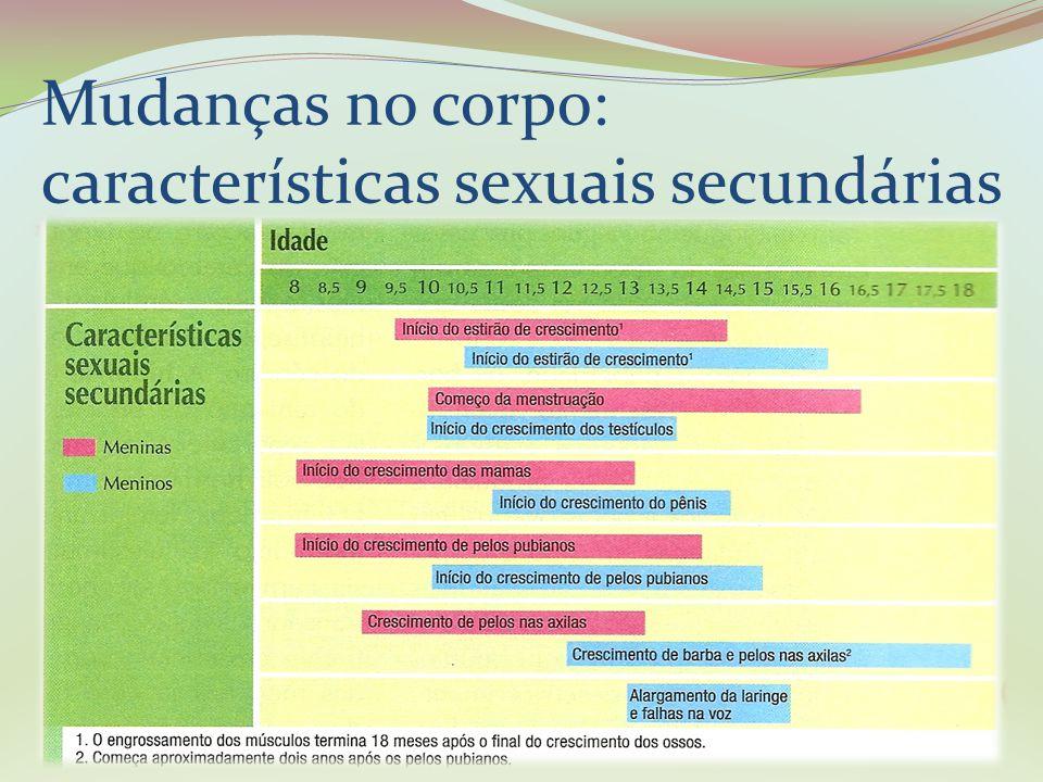 Mudanças no corpo: características sexuais secundárias