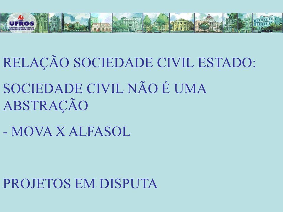 RELAÇÃO SOCIEDADE CIVIL ESTADO: