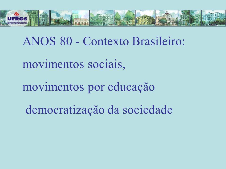 ANOS 80 - Contexto Brasileiro:
