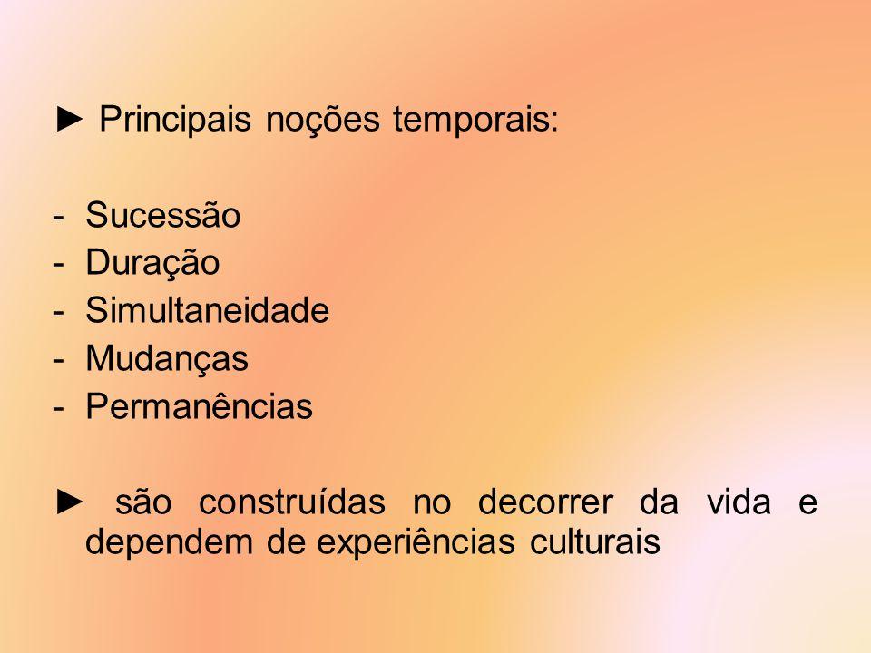 ► Principais noções temporais: