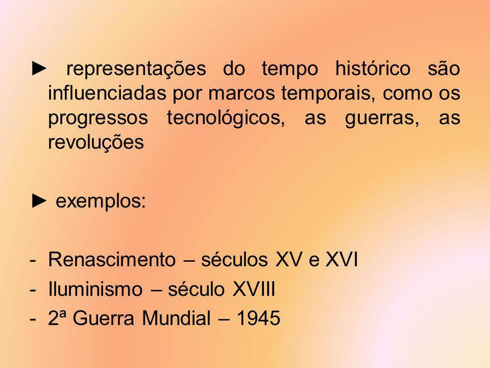 ► representações do tempo histórico são influenciadas por marcos temporais, como os progressos tecnológicos, as guerras, as revoluções