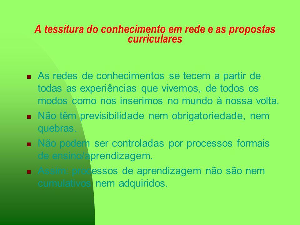 A tessitura do conhecimento em rede e as propostas curriculares