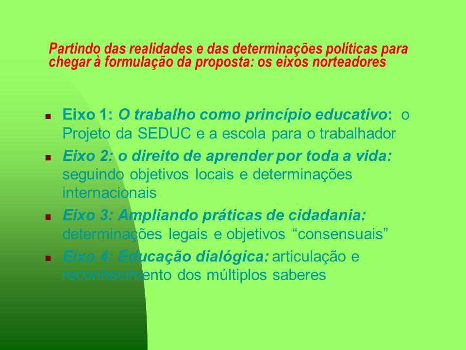 Partindo das realidades e das determinações políticas para chegar à formulação da proposta: os eixos norteadores
