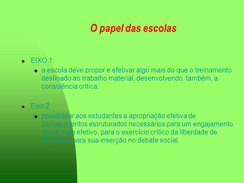 O papel das escolas EIXO 1:
