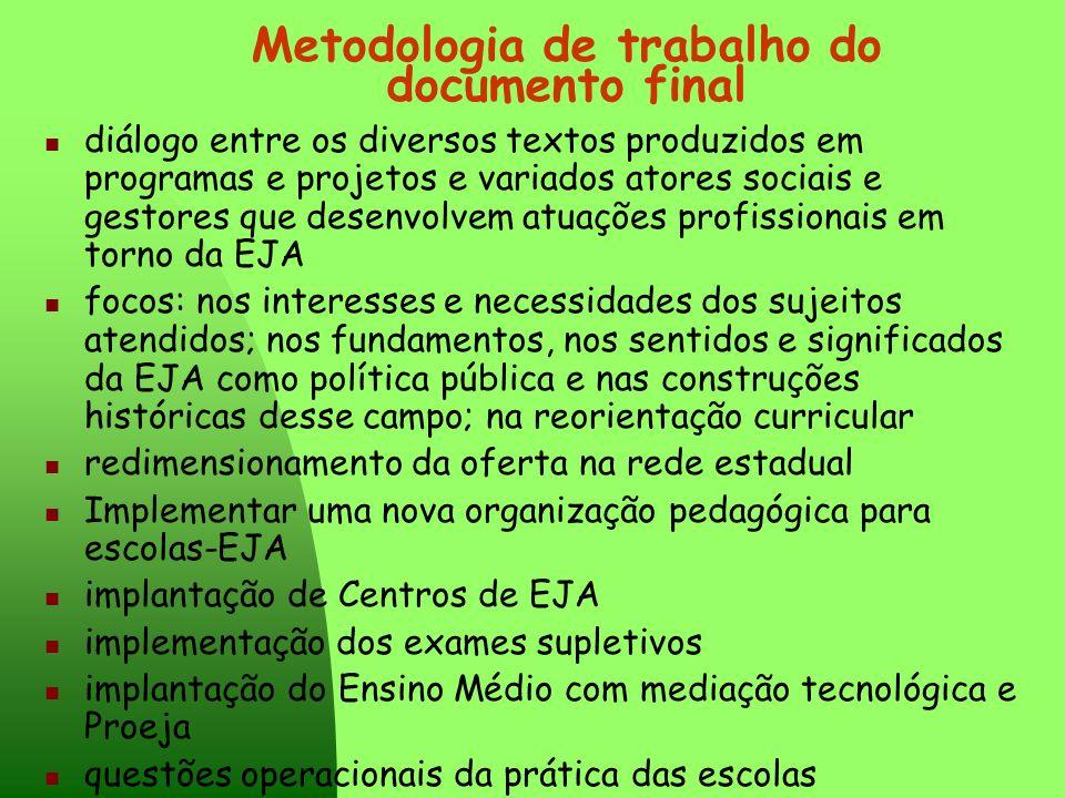 Metodologia de trabalho do documento final