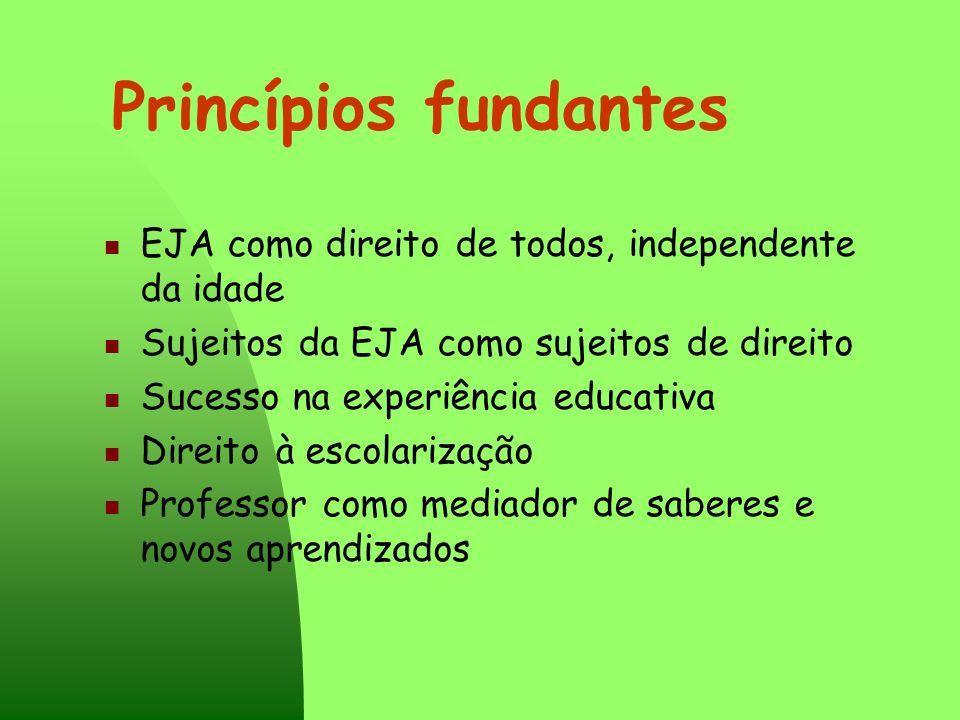 Princípios fundantes EJA como direito de todos, independente da idade