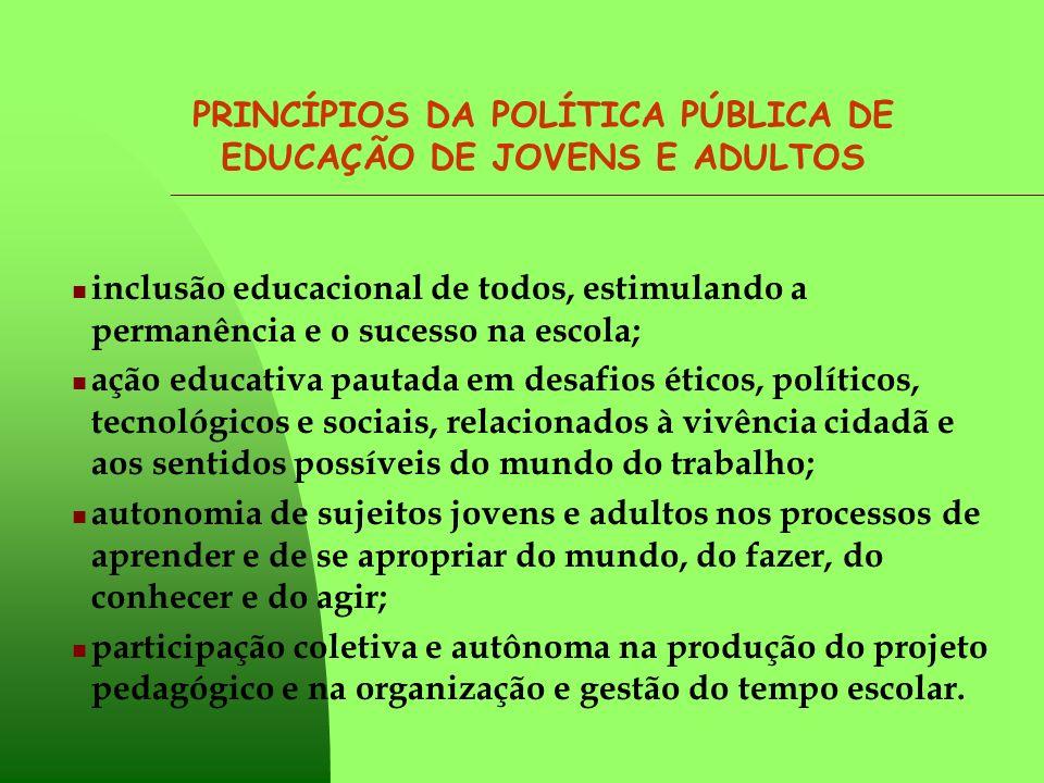 PRINCÍPIOS DA POLÍTICA PÚBLICA DE EDUCAÇÃO DE JOVENS E ADULTOS