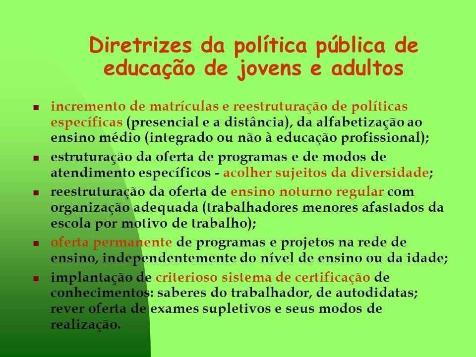 Diretrizes da política pública de educação de jovens e adultos