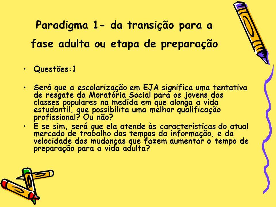 Paradigma 1- da transição para a fase adulta ou etapa de preparação