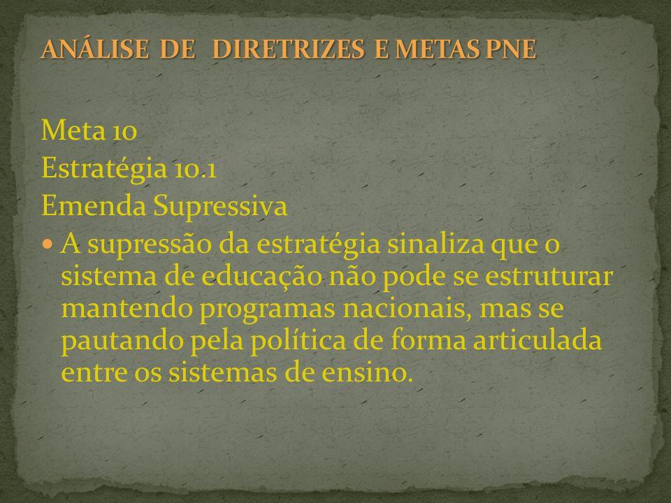 ANÁLISE DE DIRETRIZES E METAS PNE