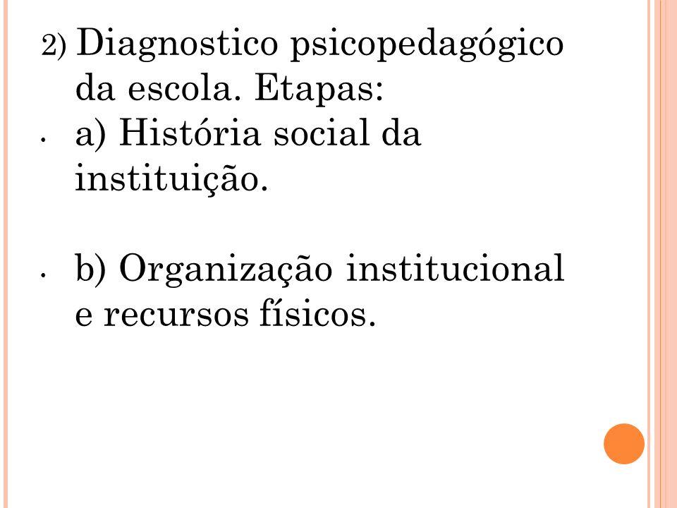 a) História social da instituição.