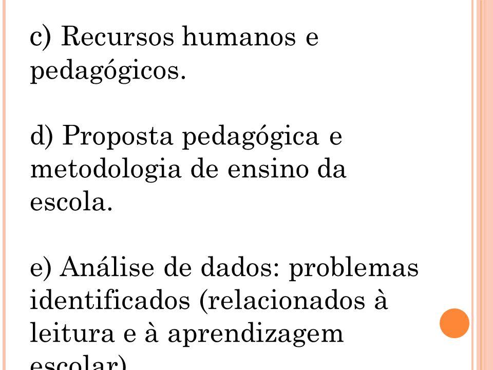 c) Recursos humanos e pedagógicos.