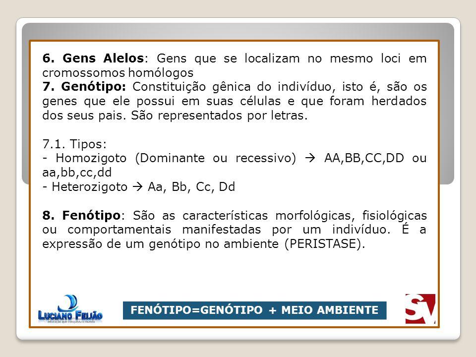 FENÓTIPO=GENÓTIPO + MEIO AMBIENTE
