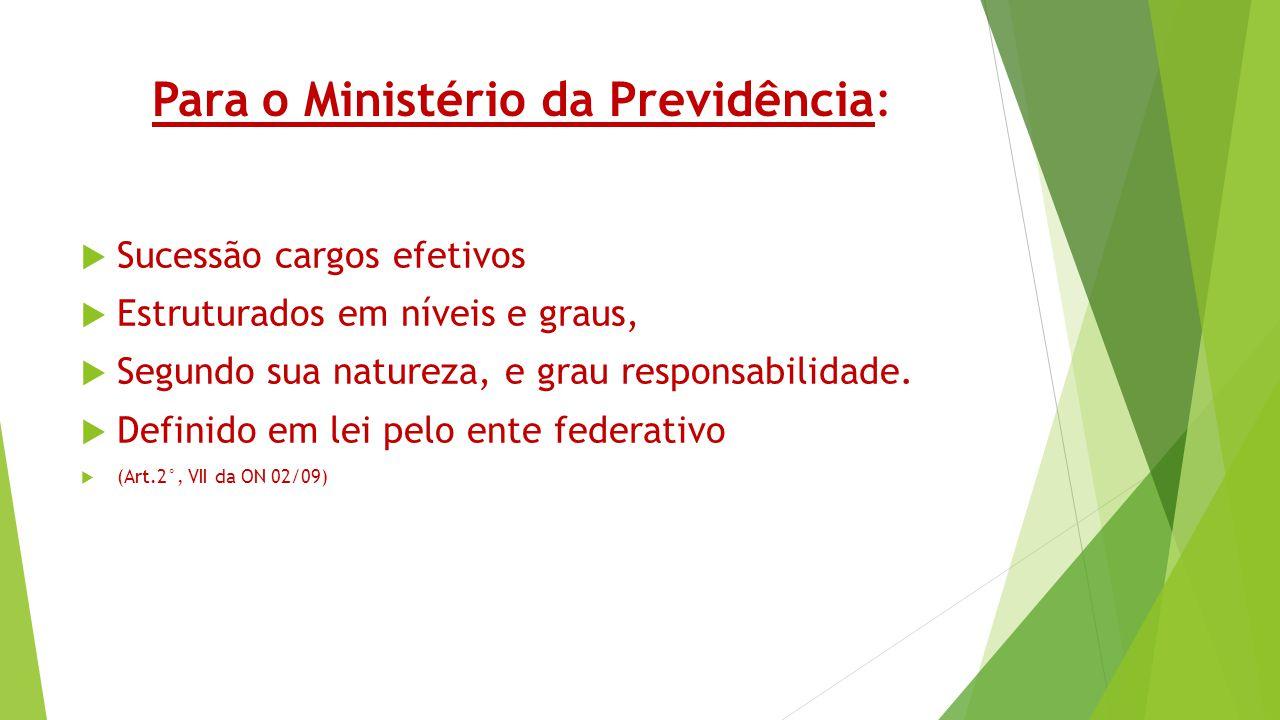 Para o Ministério da Previdência: