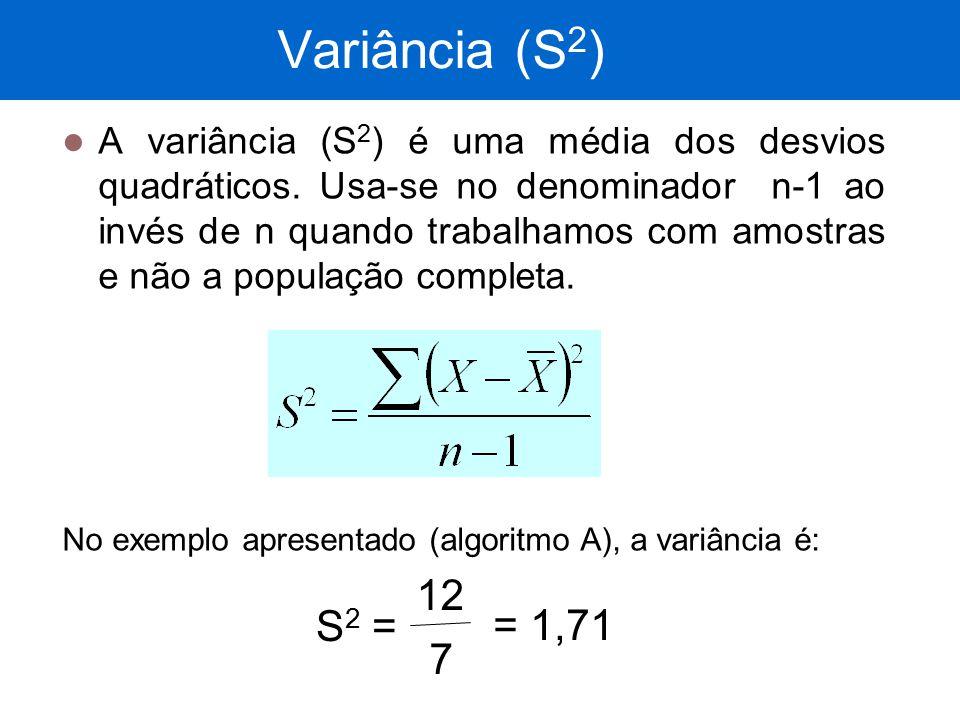 Variância (S2)