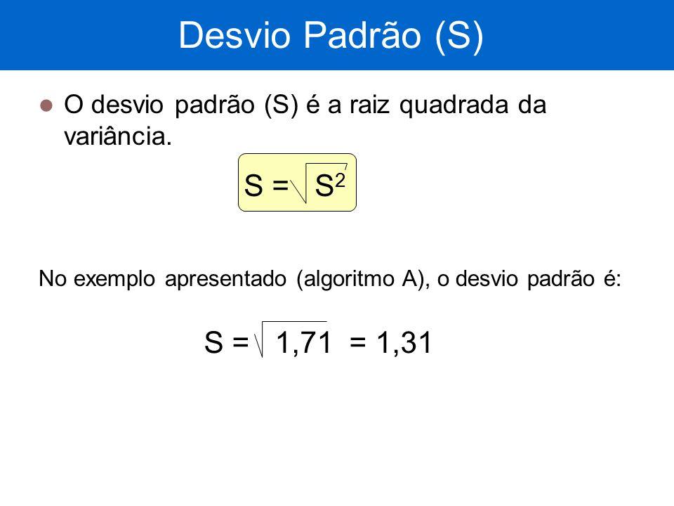 Desvio Padrão (S) S = S2 S = 1,71 = 1,31