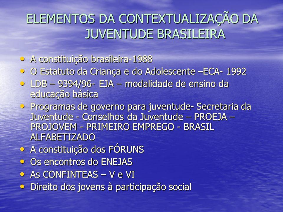 ELEMENTOS DA CONTEXTUALIZAÇÃO DA JUVENTUDE BRASILEIRA