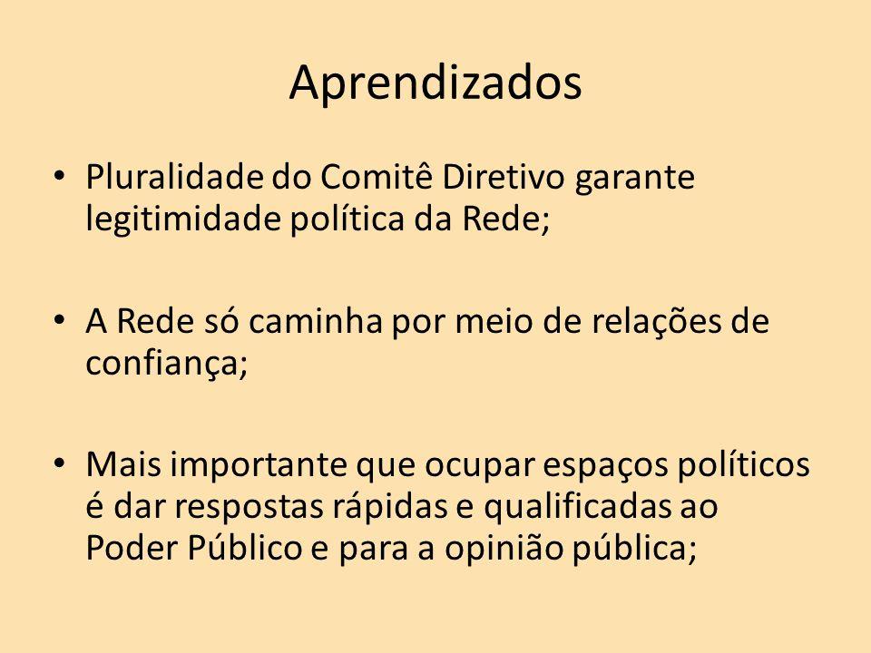 Aprendizados Pluralidade do Comitê Diretivo garante legitimidade política da Rede; A Rede só caminha por meio de relações de confiança;