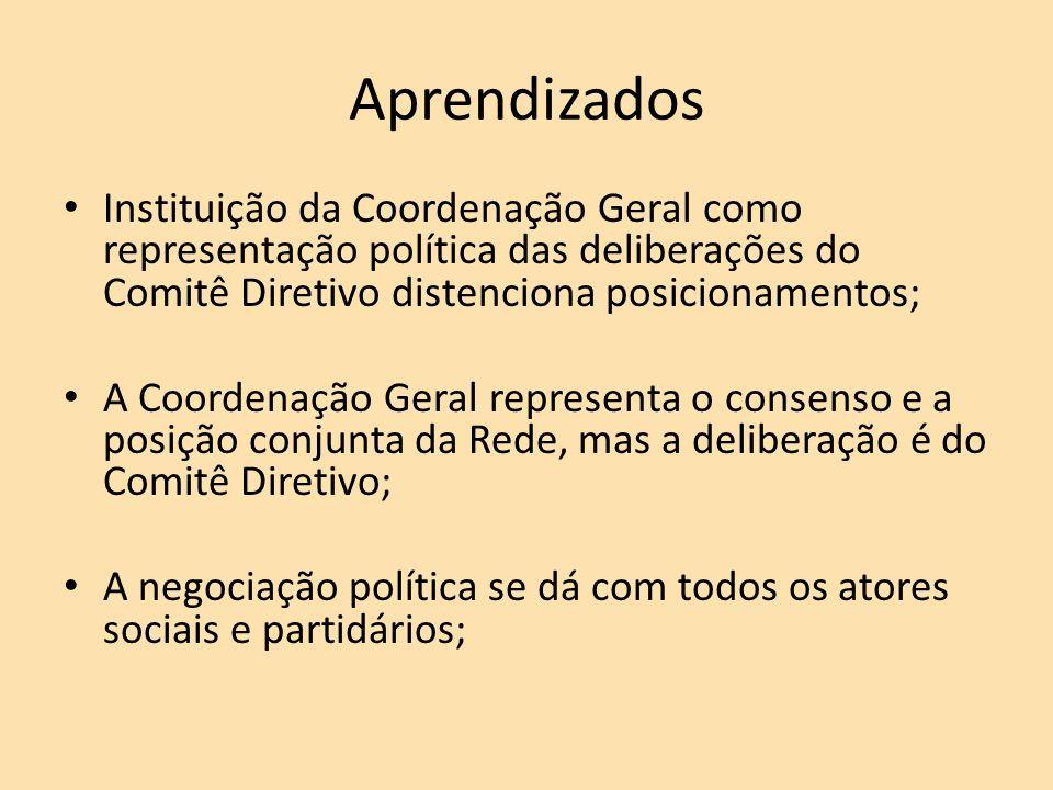 Aprendizados Instituição da Coordenação Geral como representação política das deliberações do Comitê Diretivo distenciona posicionamentos;