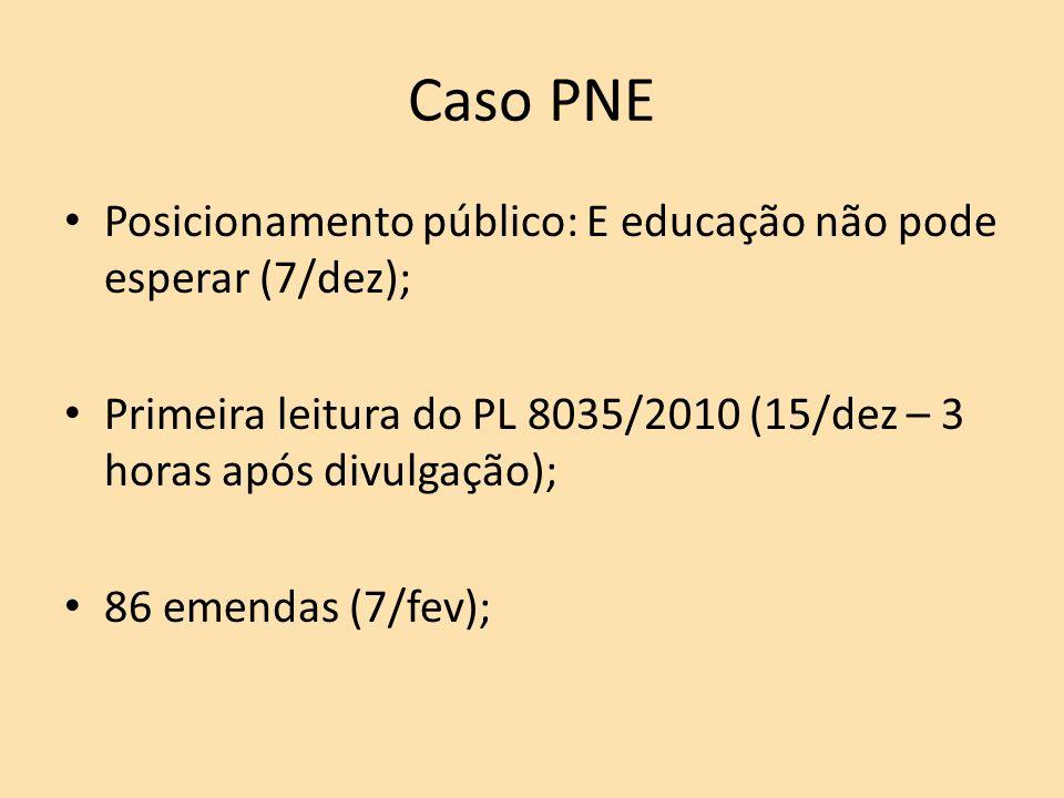 Caso PNE Posicionamento público: E educação não pode esperar (7/dez);