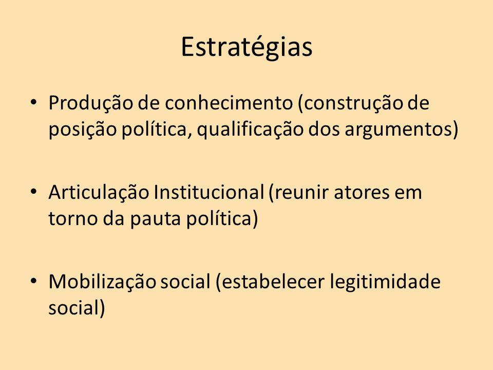 Estratégias Produção de conhecimento (construção de posição política, qualificação dos argumentos)