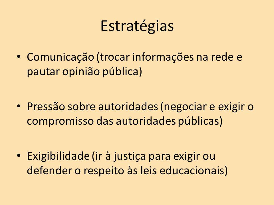 Estratégias Comunicação (trocar informações na rede e pautar opinião pública)
