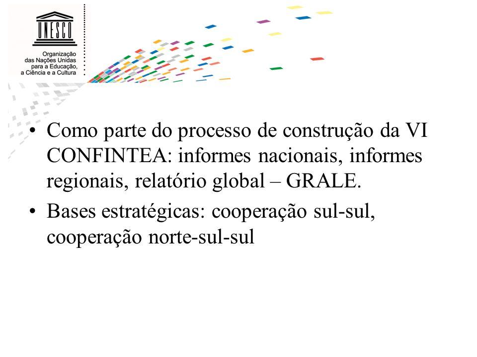 Como parte do processo de construção da VI CONFINTEA: informes nacionais, informes regionais, relatório global – GRALE.