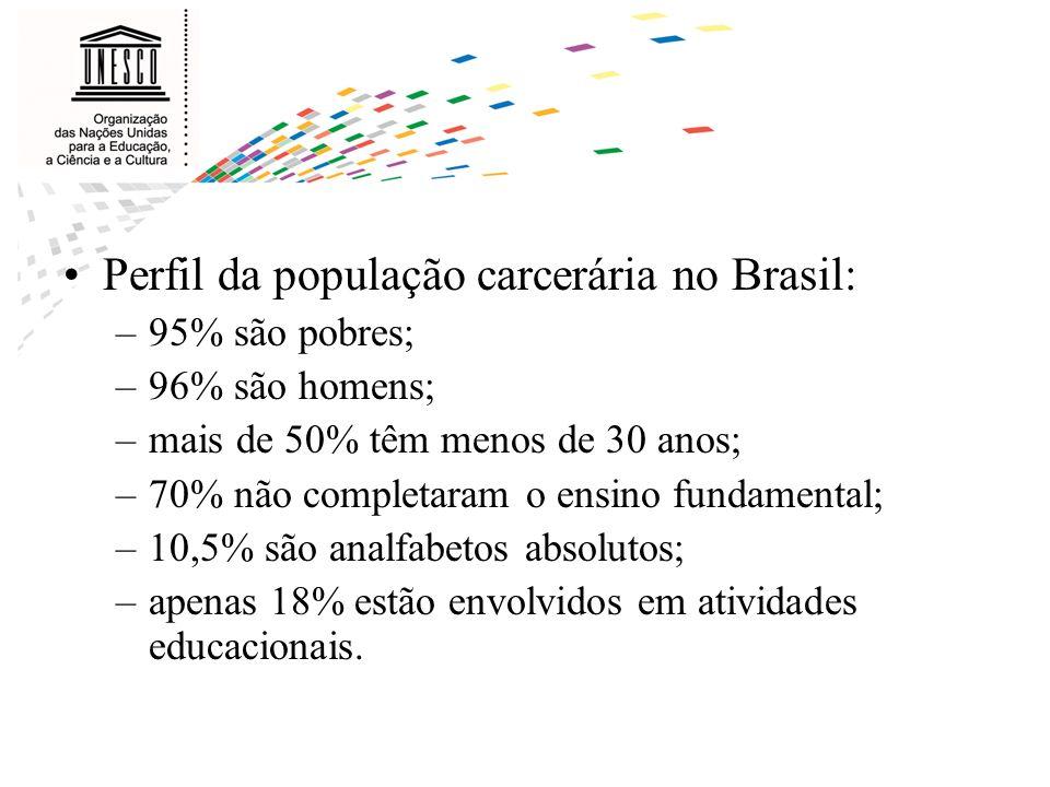 Perfil da população carcerária no Brasil: