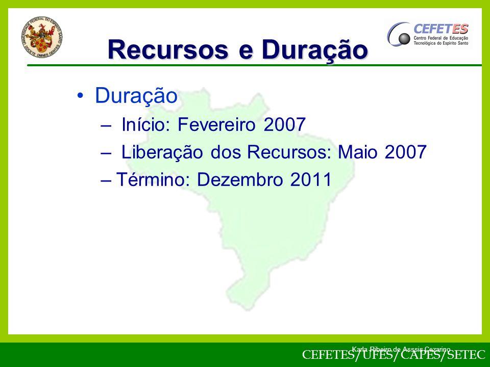 Recursos e Duração Duração Início: Fevereiro 2007