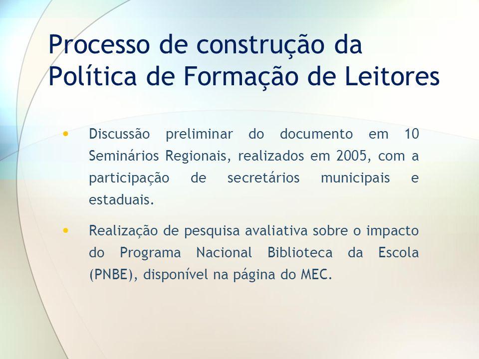 Processo de construção da Política de Formação de Leitores