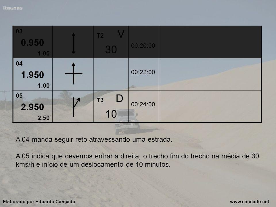 03 0.950. 1.00. T2 V. 30. 00:20:00. 04. 1.950. 00:22:00. 05. 2.950. 2.50. T3 D.