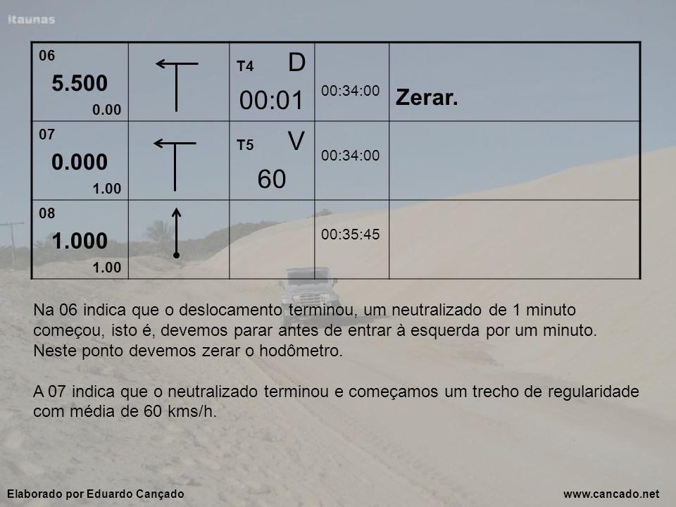 06 5.500. 0.00. T4 D. 00:01. 00:34:00. Zerar. 07. 0.000. 1.00. T5 V. 60. 08.